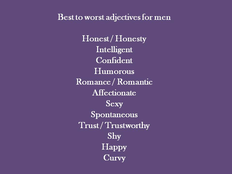 dating site adjectives